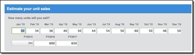 LivePlan Unit Sales