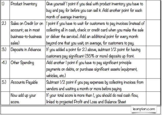 Cash Flow Assessment