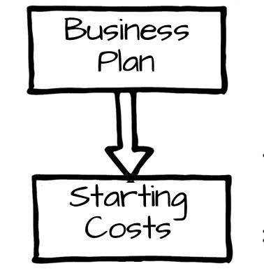 Starting Costs Step 1