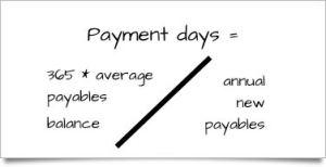 payment days formula