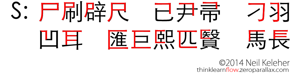 Read Cangjie Chinese-English Character Dictionary   Leanpub