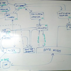 Visual Studio Database Project Diagram Simple 3 Way Switch Abstracted River Flow For Diagrams T