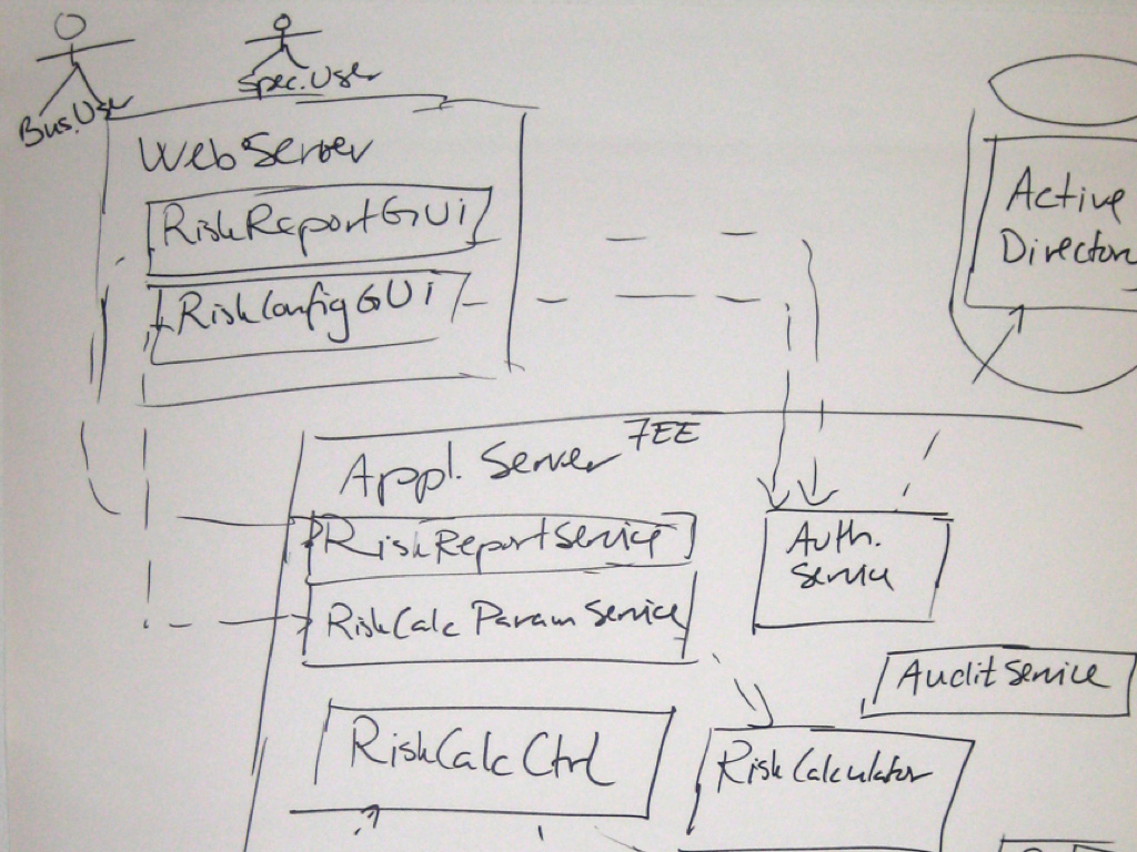 how to draw a system architecture diagram water heater wiring read visualise document and explore your software the lines between web server application have no information about this communication occurs is it soap json api