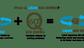 Taiichi ohno lean management sensei and his tools lean six what is lean six sigma ccuart Gallery