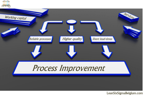 Process-Improvement_Belgium_Belgique