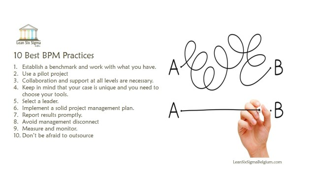 BPM-Business-ProcessManagement-best-practices-list