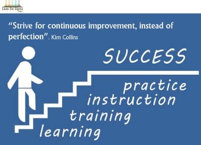 Continuous-Improvement-Kim-Collins-Quotes