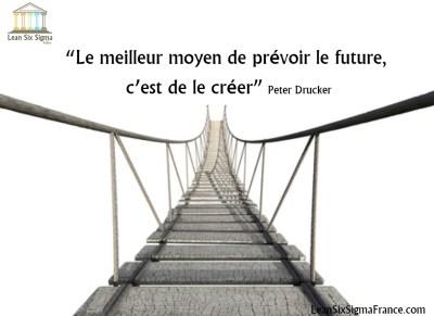 Citations-Entreprises-Peter-Drucker