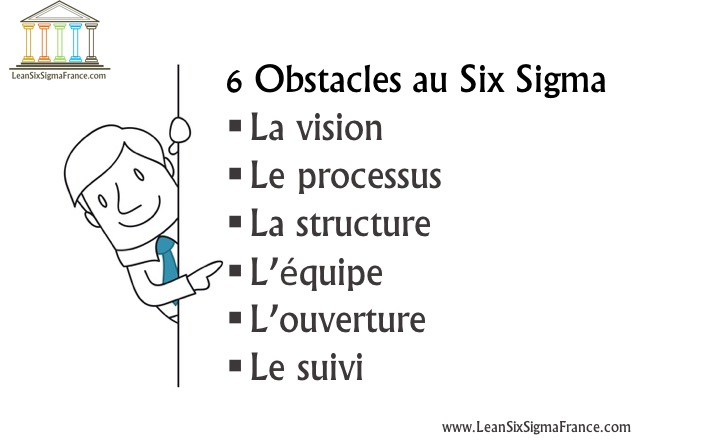 Six-Sigma-Osbtacles-Limites