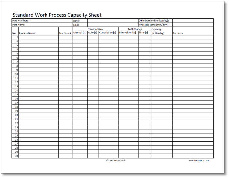 Standard Work Process Capacity Sheet Template