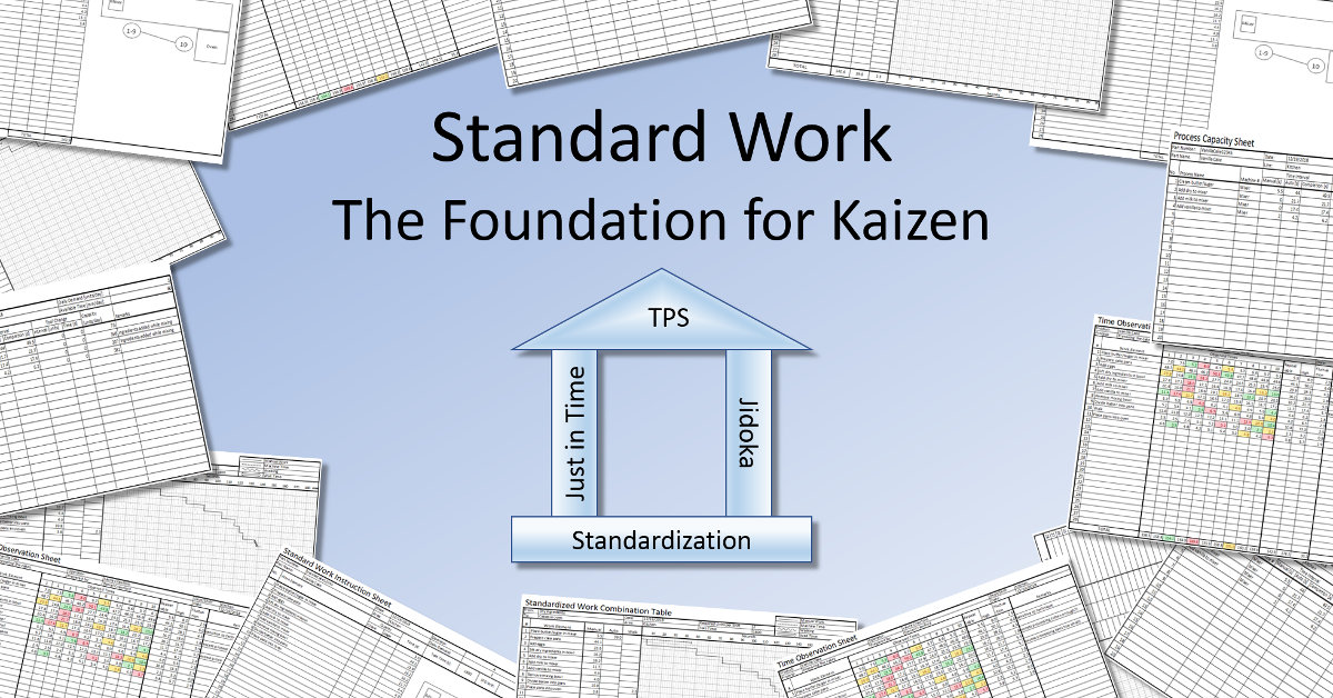 Standard Work The Foundation For Kaizen