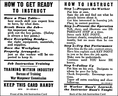 TWI Job Instruction Card