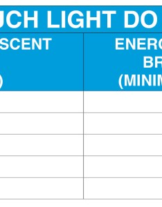 They represent different quantities luminous flux vs electric power here    handy chart that outlines the relative equivalency of lumens to watts also light output leapfrog lighting rh leapfroglighting