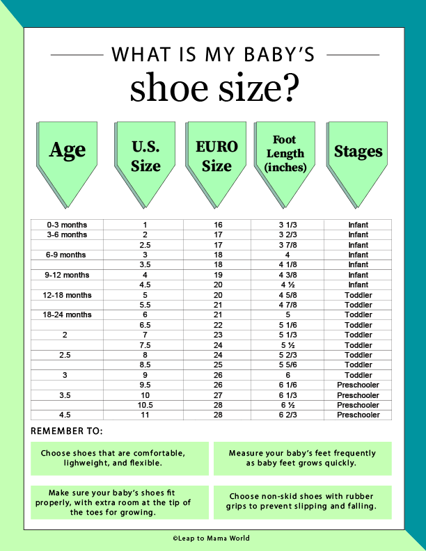 Does My Baby Need to Wear Shoes? | Leap