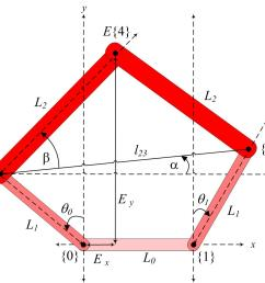 qnet mechatronic systems kinematic diagram  [ 1212 x 1040 Pixel ]