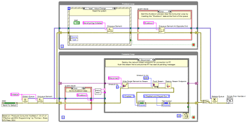 small resolution of labview pc block diagram producer loop contains event structure and guard clause consumer