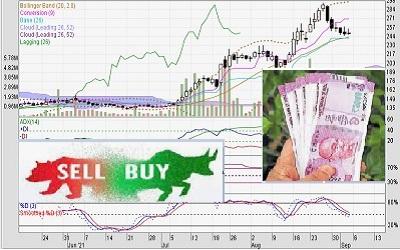 Stock Market Course Image