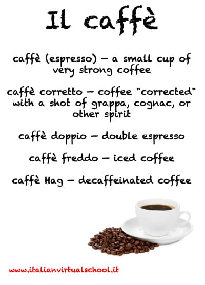 Ways of taking an Italian coffee