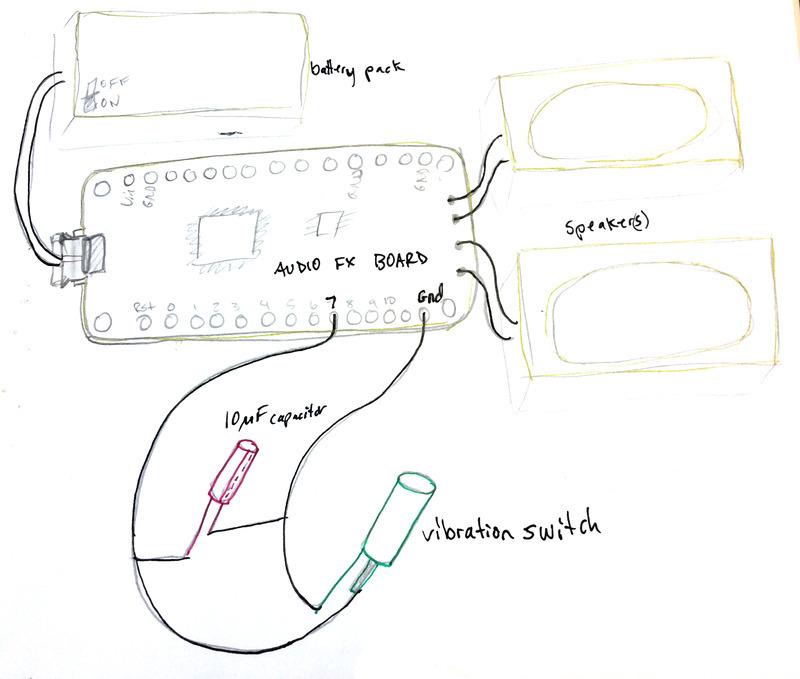 circuit board keepsake box by admincp66866535
