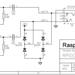 Raspberry Pi 3 Model B Wiring Diagram 1996 Jeep Grand Cherokee Trailer Tuto Get Analog Audio 5mm Jack In Zero Image