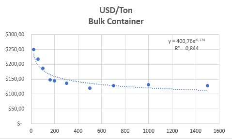 bulk bag grafic
