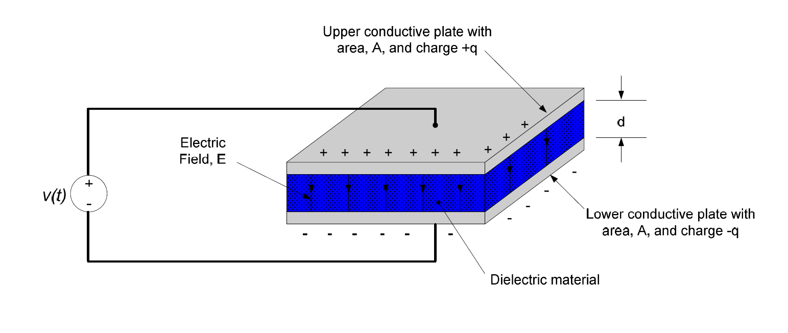 Learn Digilentinc Defining A Capacitor