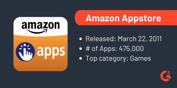 Amazon Appstore stats