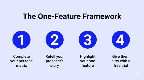 one feature framework