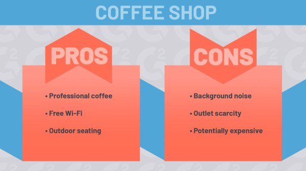 g2 best places to work remotely coffee shop