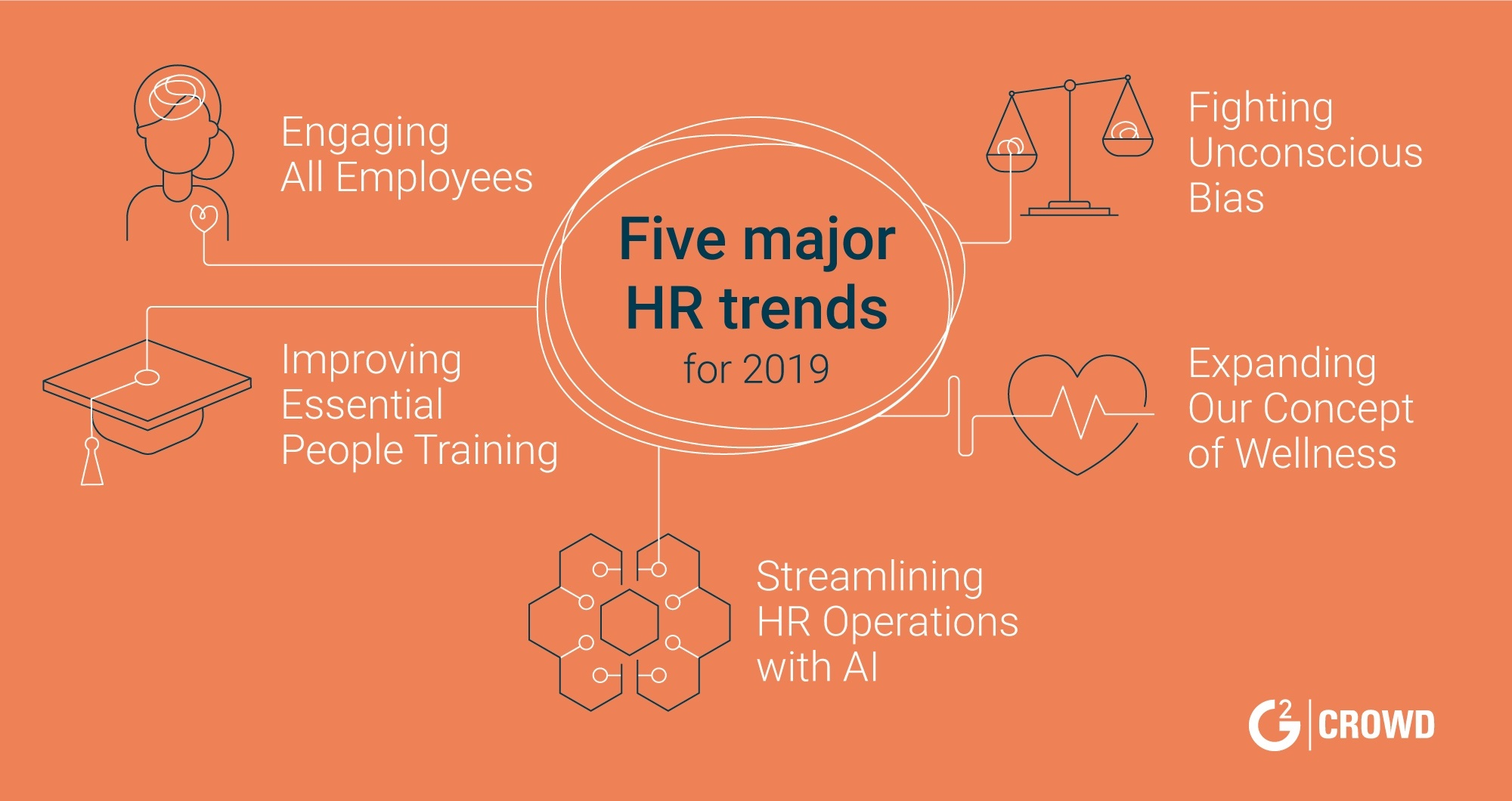 major hr trends for 2019 [ 2000 x 1060 Pixel ]