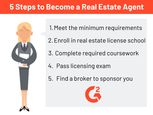 5 steps to becoming a real estate agent