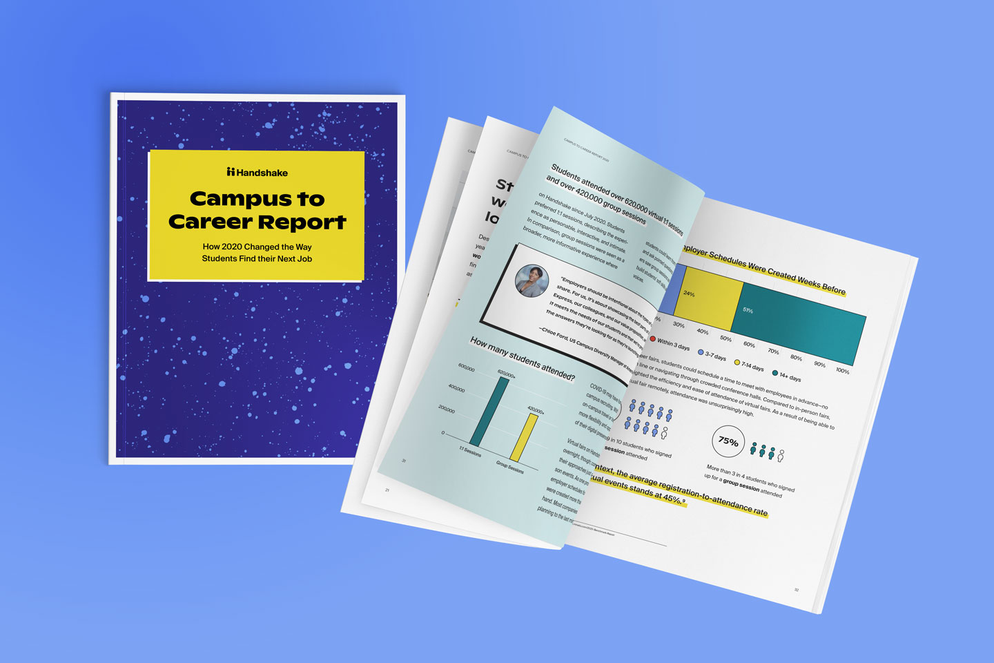 Handshake's 2020 Campus to Career Report
