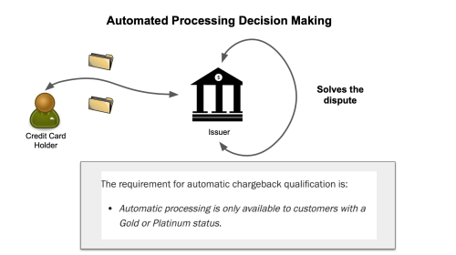 small resolution of the second use case has the decisions to determine the risk of the transaction and if a manual approval is required