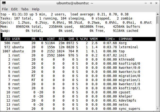 10 Command Line Tools to Monitor pcDuino Ubuntu