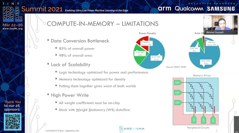 tiny ML Summit 2021 tiny Talks: Ultra-low Power and Scalable Compute-In-Memory AI Accelerator for…