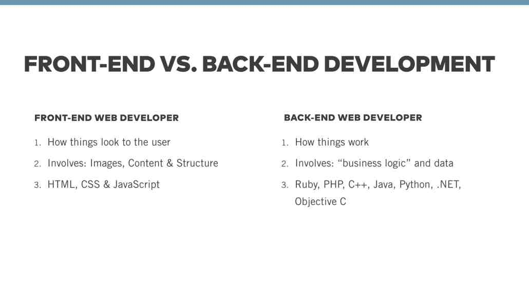 Front-end vs. Back-end Developers (Comparison Definition)