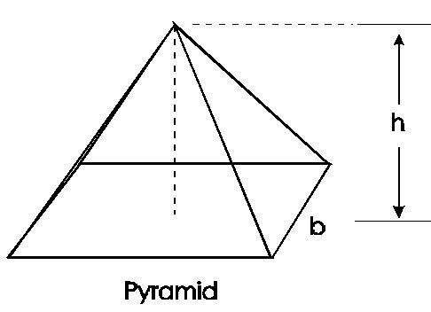 mensuration pyramid formula for class 8