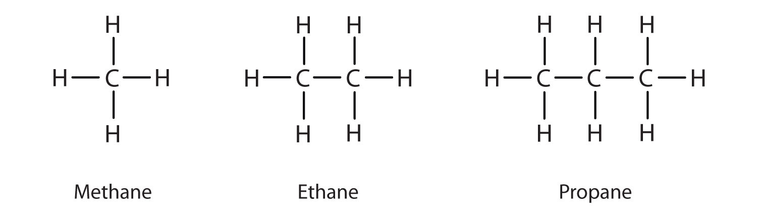 alkane saturated hydrocarbon