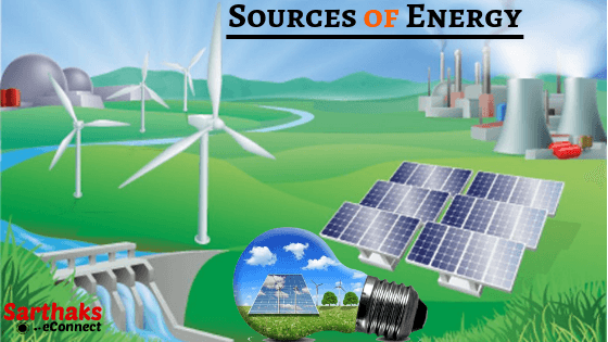 Sources of Energy physics