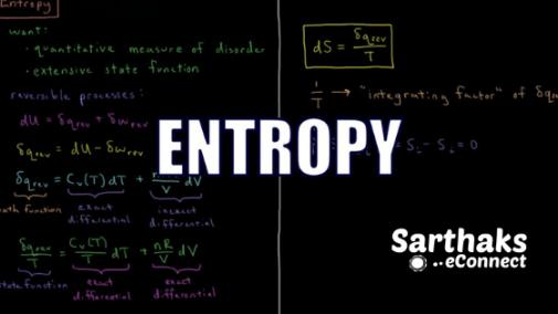 Entropy(S)