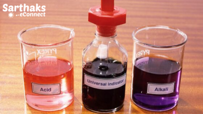 Acid-Base Indicator