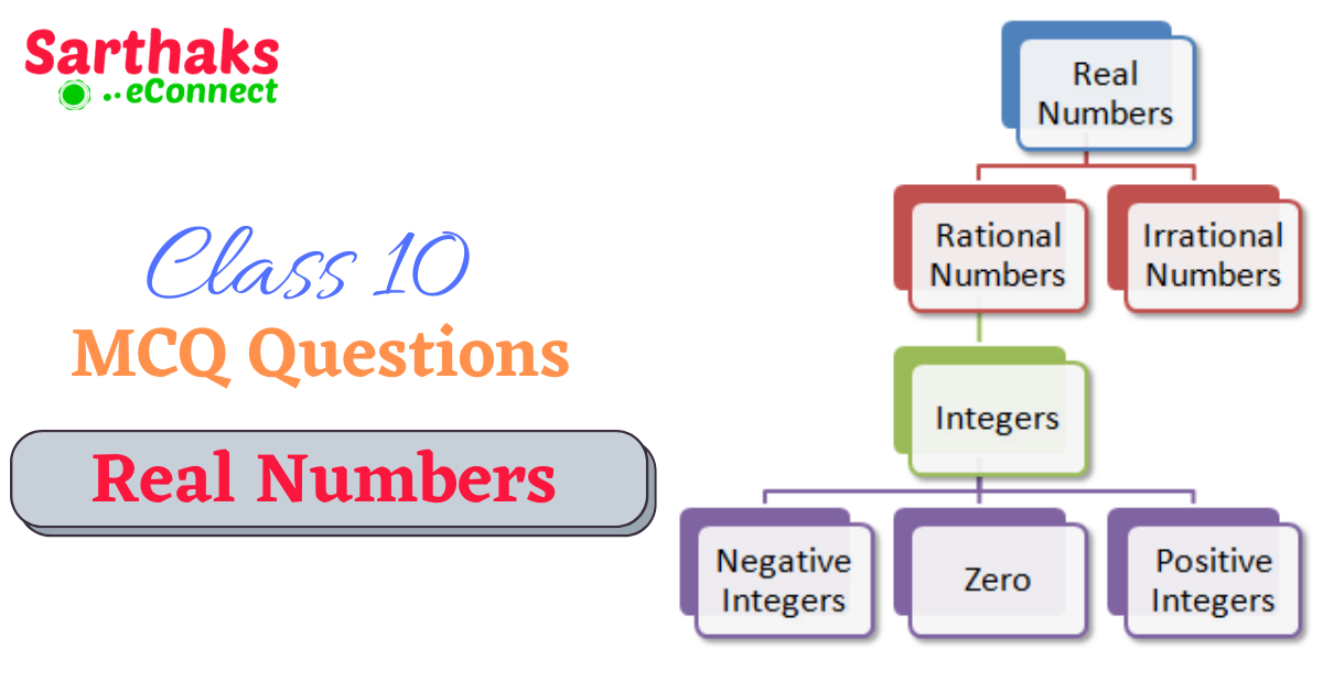 MCQ Questions of Real Numbers