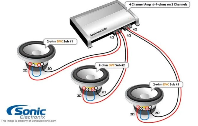 car subwoofer wiring rules  sonic electronix learning