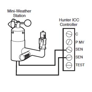 Hunter Mini-Weather Station Wiring