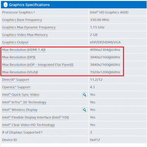 Maximize Refresh Rate for 4K Monitor – A LearnByBlogging Quick Tip