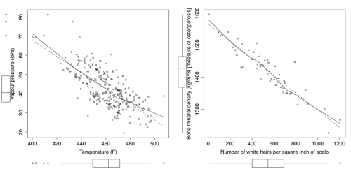small resolution of  images scatterplot figures with regression lines png