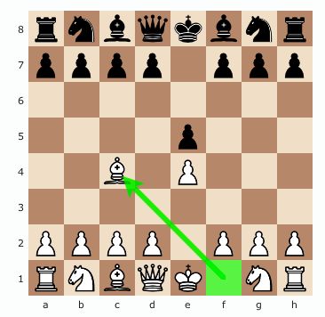 SIMPLE How to Win Chess In 4 Moves- 4 Move Checkmate