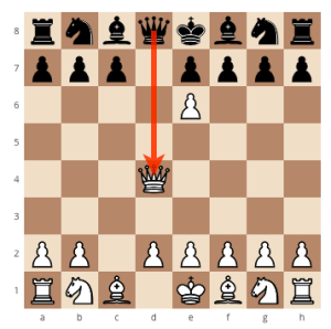 Chess Strategy, learn how to play chess, rules of chess, chess rules, chess basics