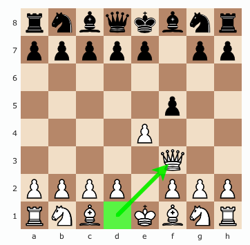 simple how to win chess in 3 moves 3 move checkmate learn chess