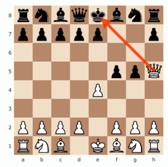How To Win Chess In 3 Moves- 3 Move Checkmate, how to checkmate in 3 moves